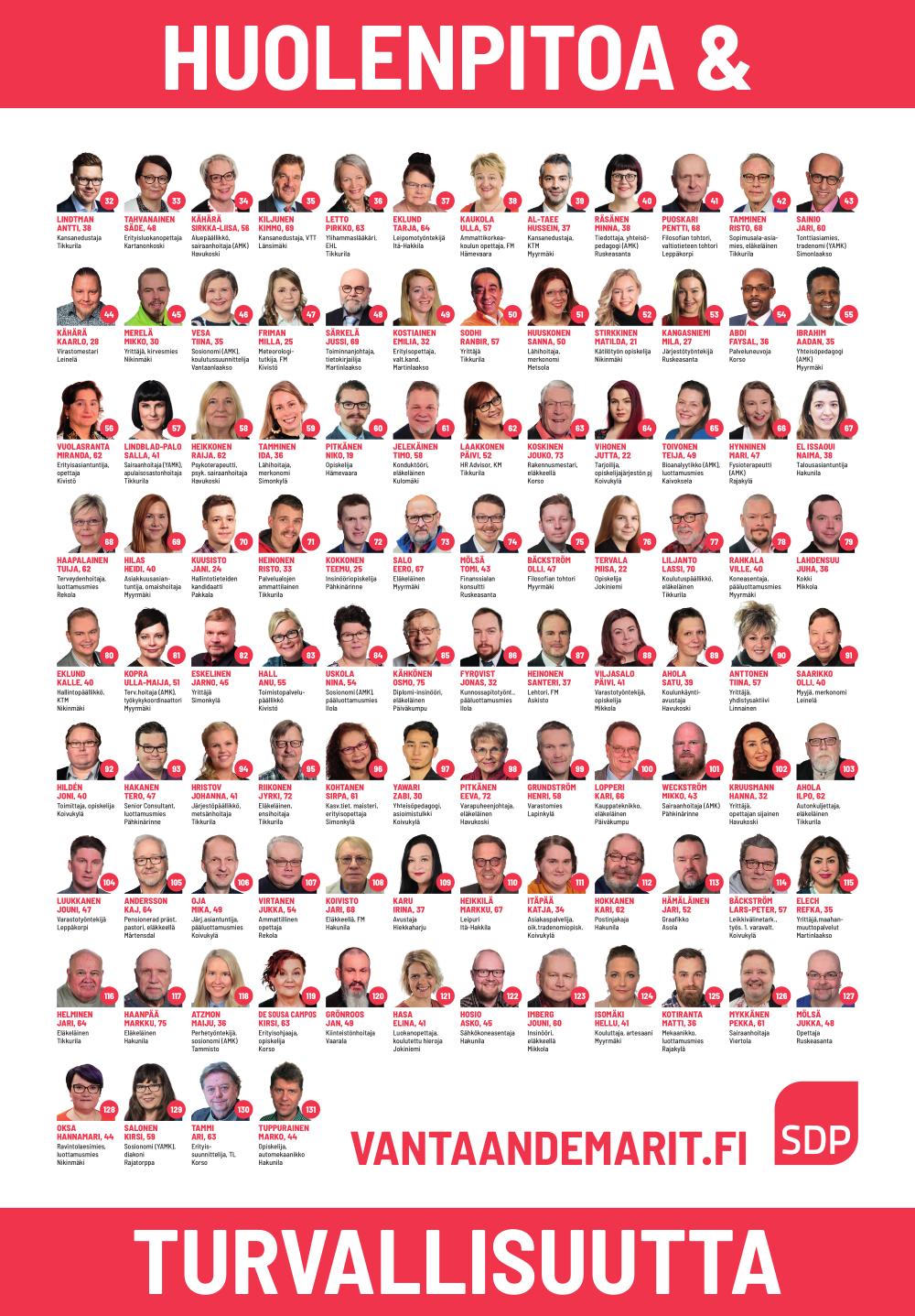 Kaikki ehdokkaat kuntavaalit 2021